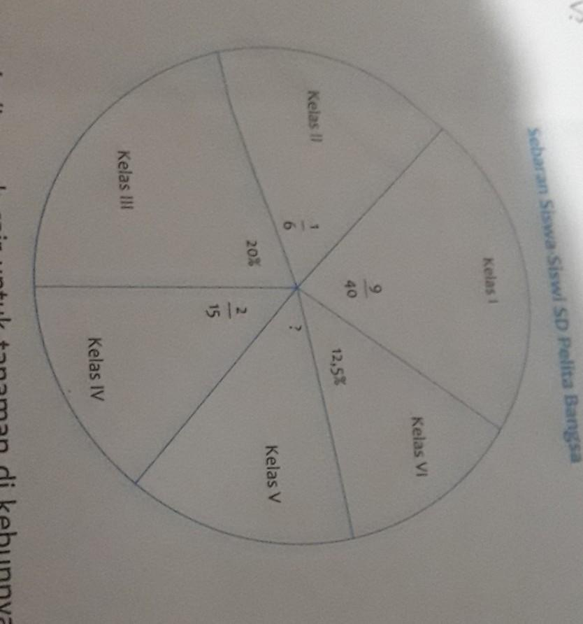 11+ Contoh Soal Diagram Lingkaran Bentuk Persen - Kumpulan ...