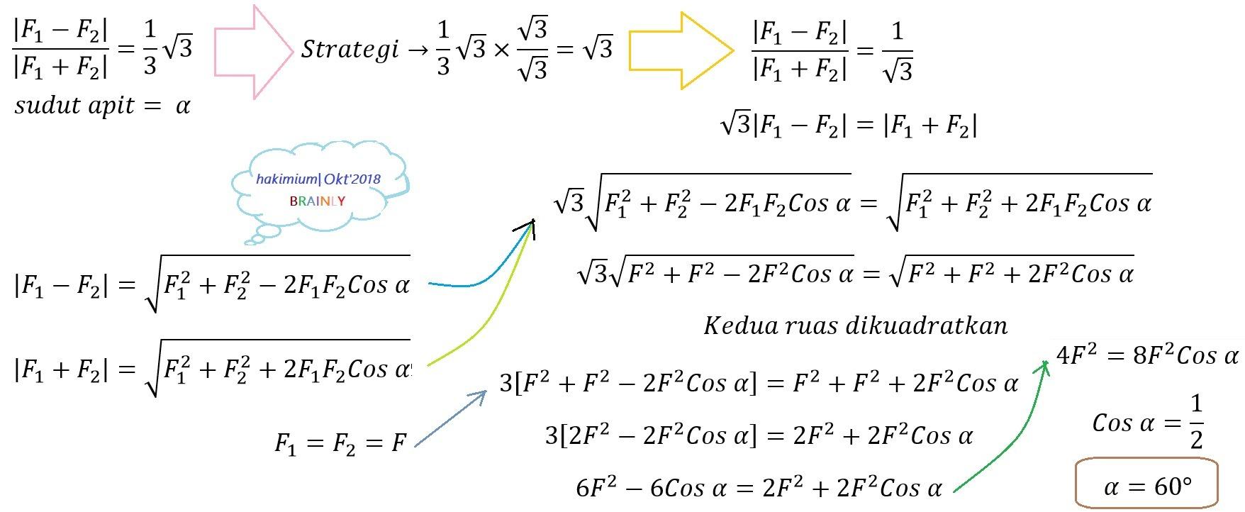 Dua Buah Vektor Besarnya Sama Tentukan Sudut Apit Antara Kedua