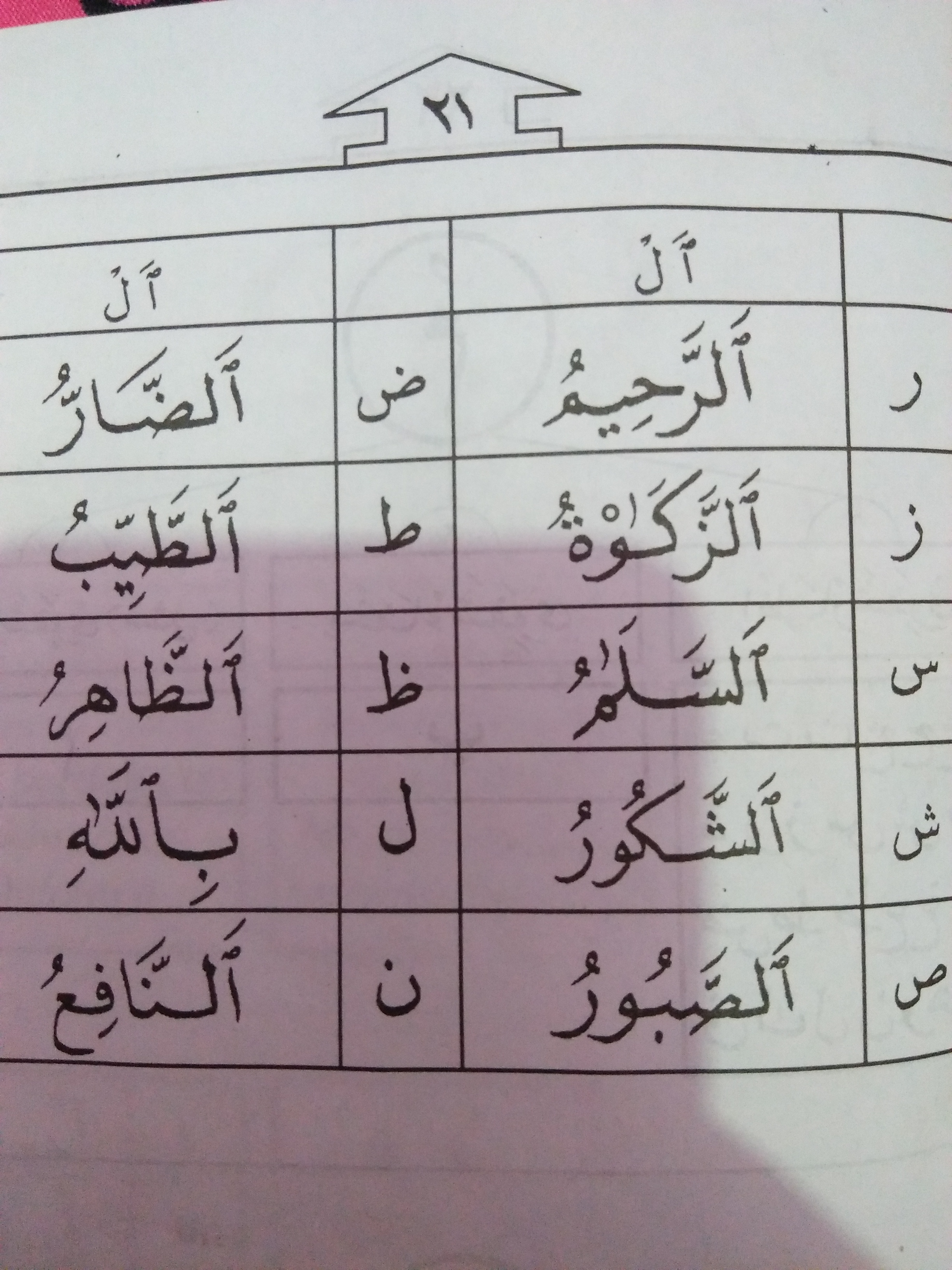 5 Contoh Hukum Bacaan Idqom Qomariyah Dan 5 Contoh Bacaan Izhar