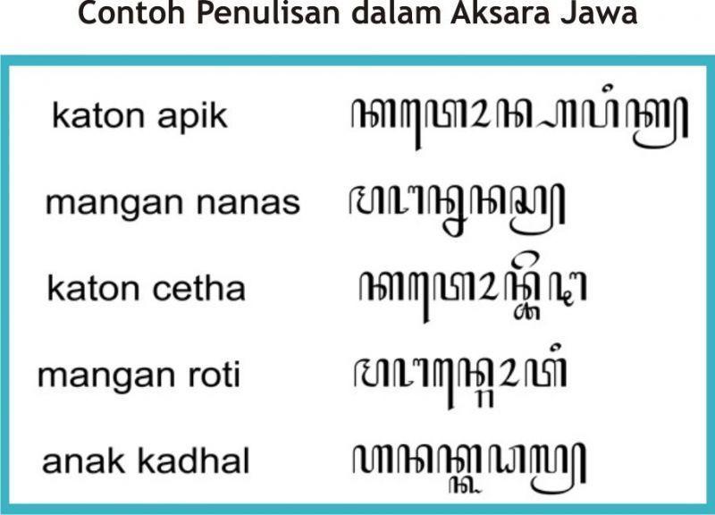 Contoh Aksara Swara Dan Aksara Rekan Minimal 10 Brainly Co Id