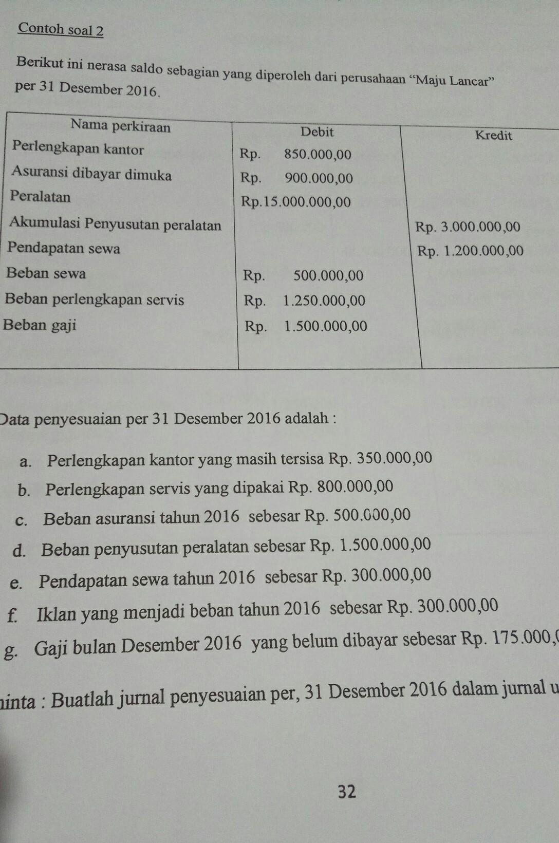 Buatlah Jurnal Penyesuaian Per 31 Desember 2016 Dalam Jurnal Umum