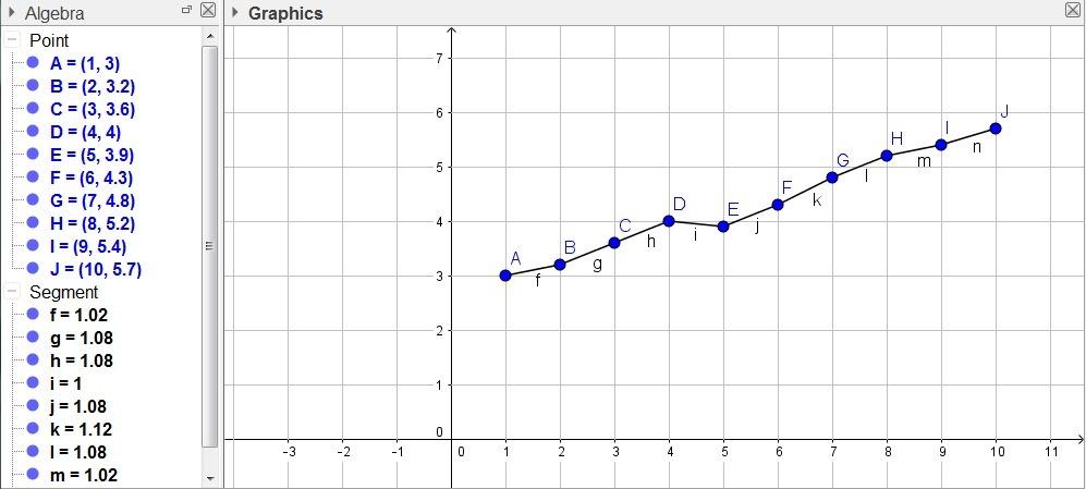 Buatlah sajian diagram garis dari data berat badan bayi berikut unduh png ccuart Gallery