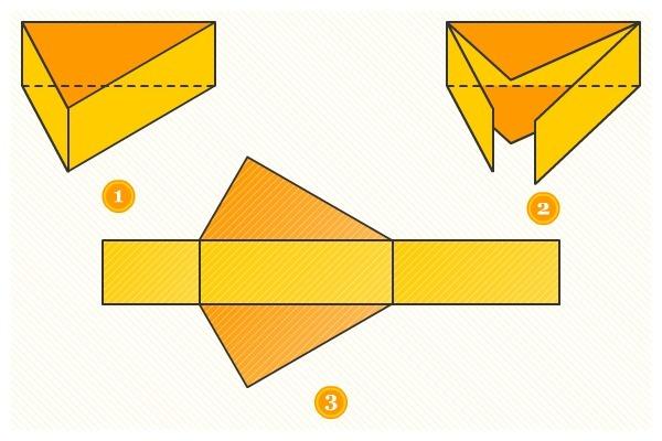 Gambar jaring jaring prisma segitiga siku-siku - Brainly.co.id