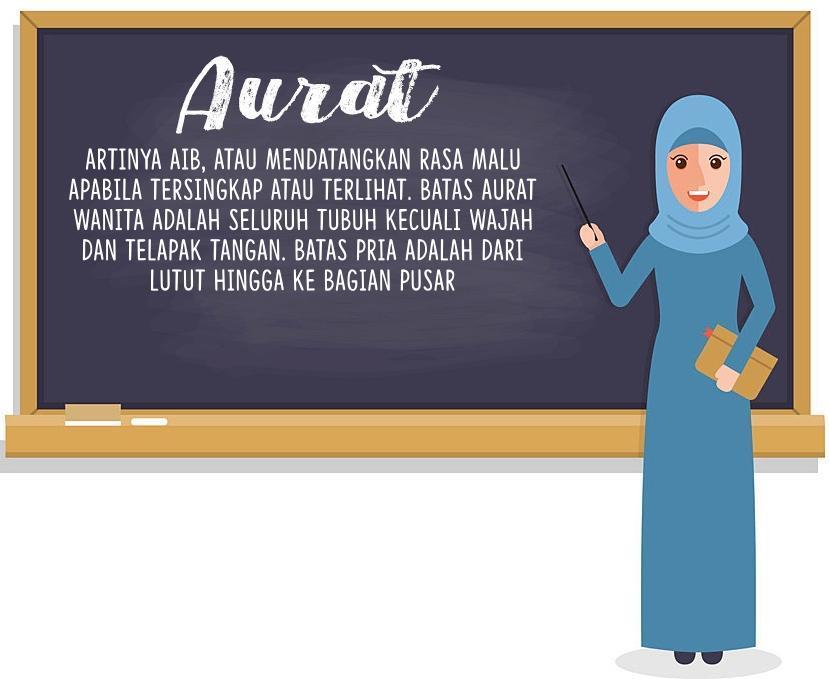 jelaskan batas aurat wanita muslimah dan laki laki muslim ...