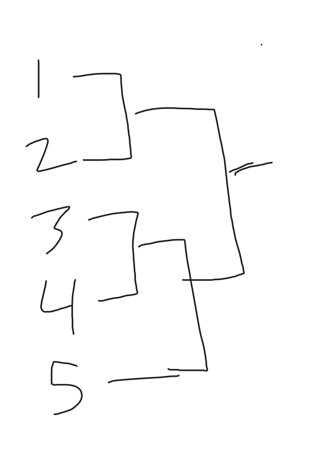 Buatlah Bagan Pertandingan Sistem Gugur 5 Tim Brainly Co Id