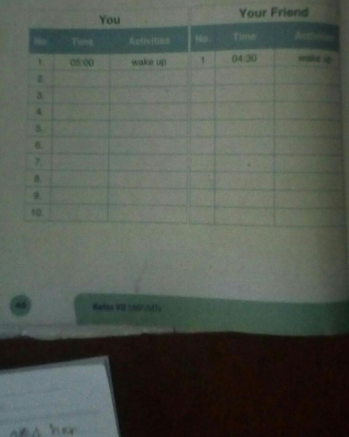 Buku Bahasa Inggris Kelas 7 Halaman 46 Brainly Co Id