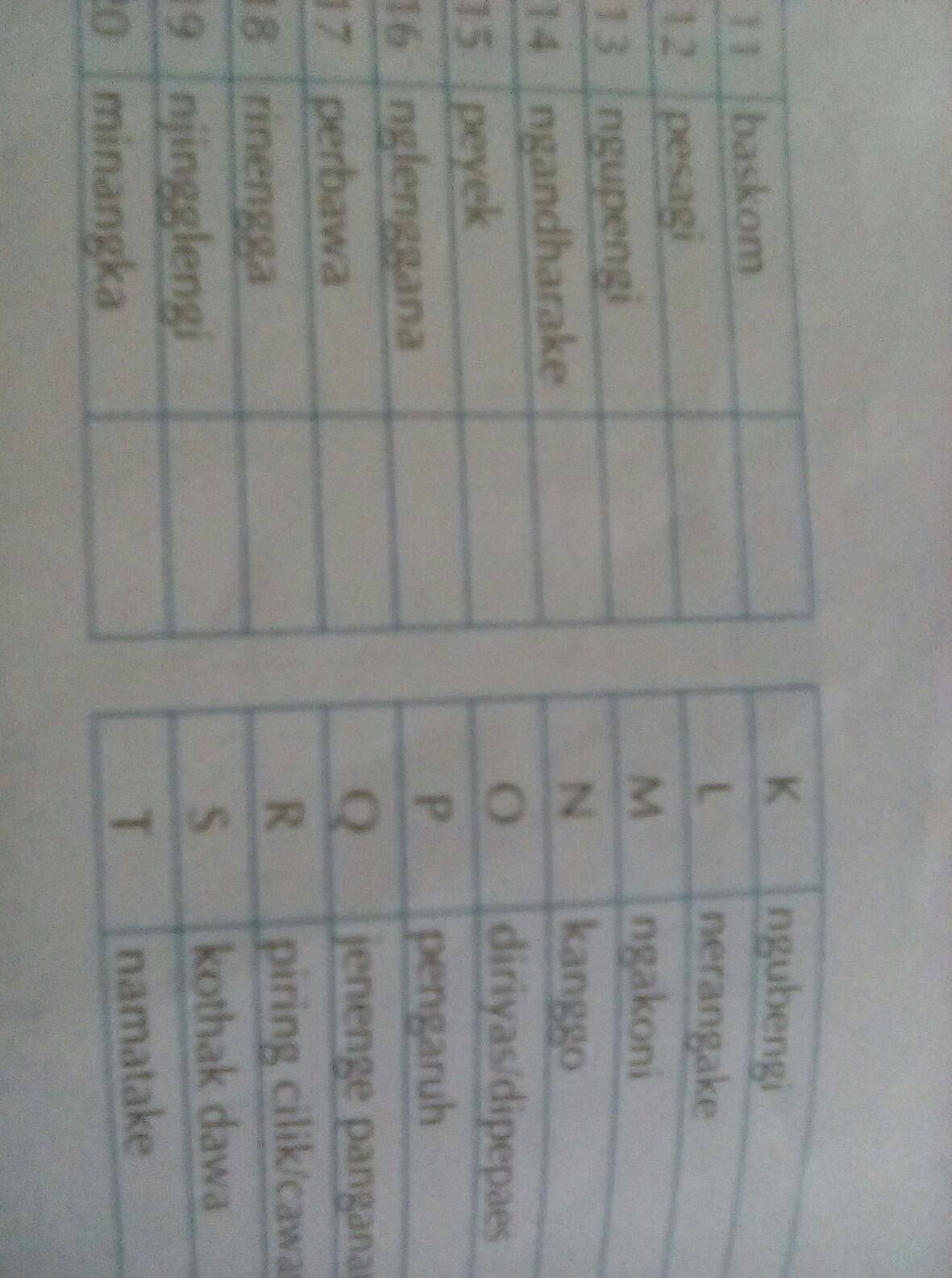 Soal Bhs Jawa Kelas 7 Kurikulum 2013 Brainly Co Id