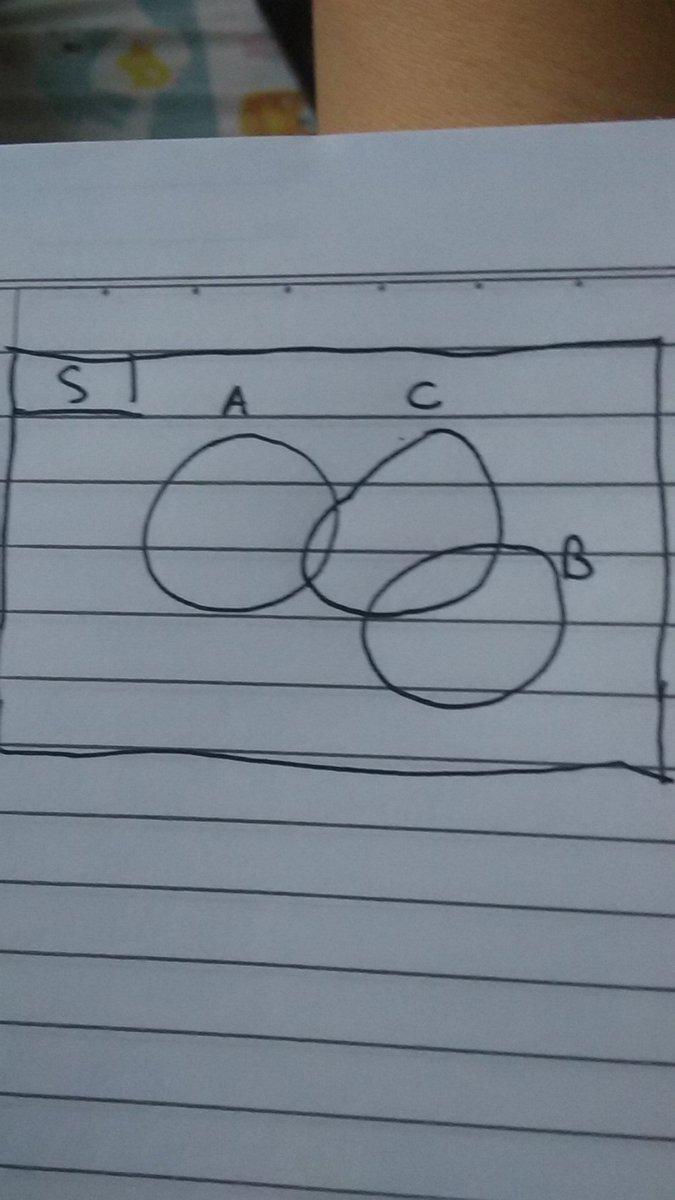 Diketahui a himpunan bagian dari c dan b himpunan bagian dari c unduh jpg ccuart Images