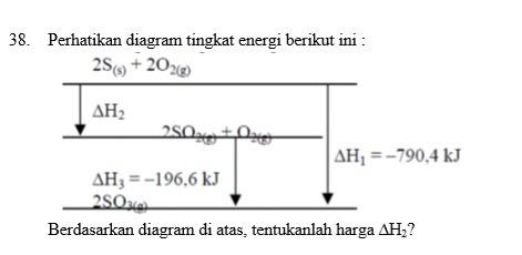 Berdasarkan diagram diatas berapa harga delta h2 brainly berdasarkan diagram diatas berapa harga delta h2 ccuart Images