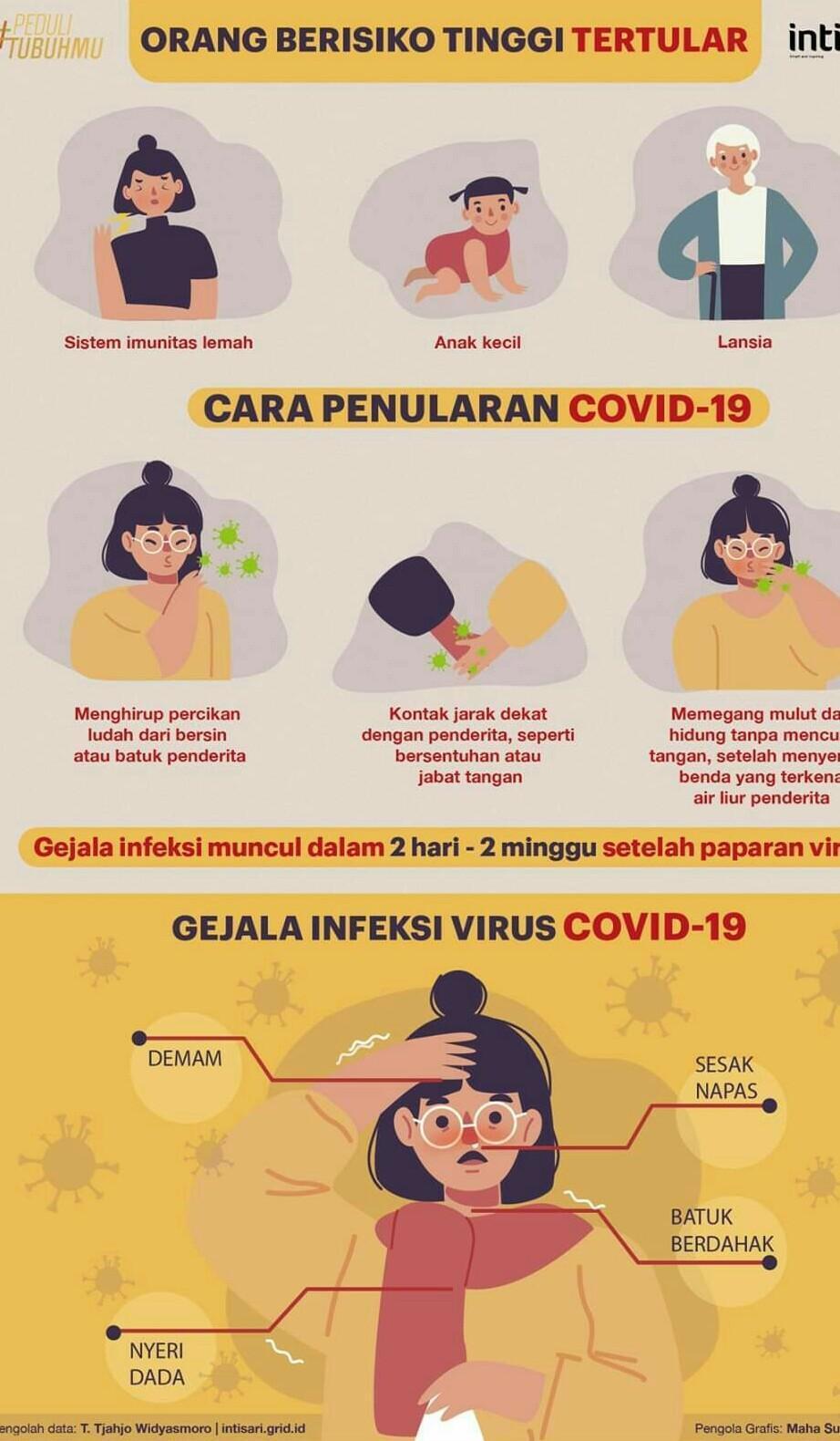Contoh Poster Cara Pencegahan Covid 19 Dalam Bahasa ...