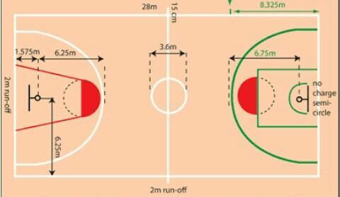 Gambarkan Lapangan Bola Basket Sepak Bola Bola Voli Lengkap Dengan Ukurannya Brainly Co Id