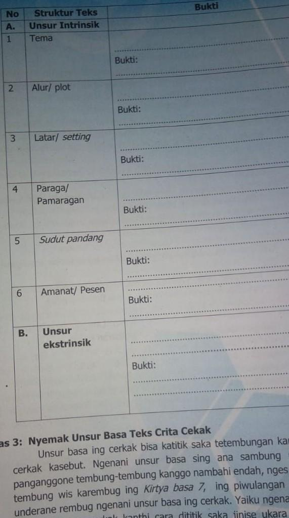 buku paket bahasa Jawa kelas 8 semester 1 halaman 11 ...