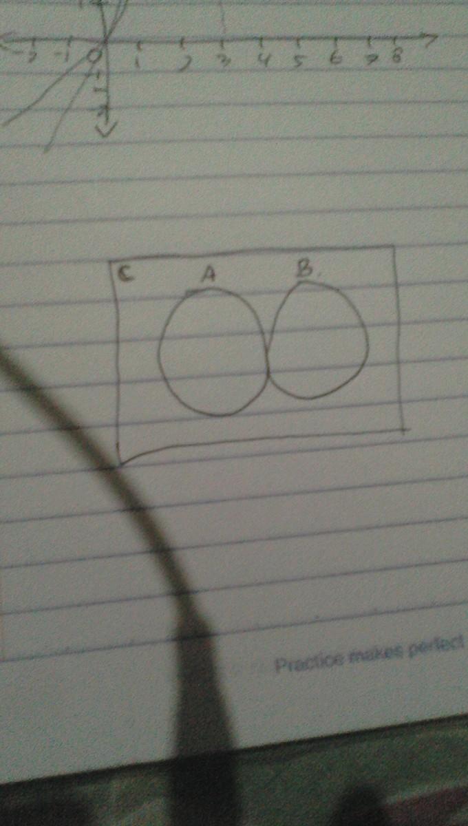 Diketahui a himpunn bagian c dan b hinpunan bagian ckiskan itu jawabannya dari himpunan a b c ccuart Images