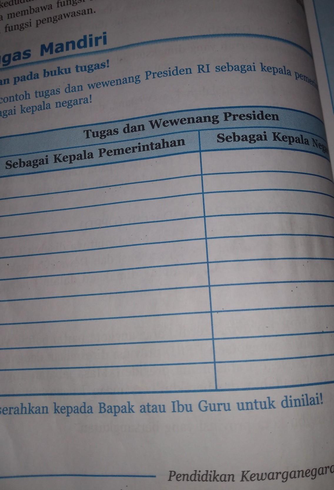 Tugas Dan Wewenang Guru Surabaya