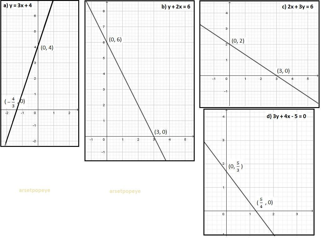 Jawaban Ayo Kita Menalar Hal 144 No 2 Buku Matematika Kelas 8 Semester 1 Brainly Co Id