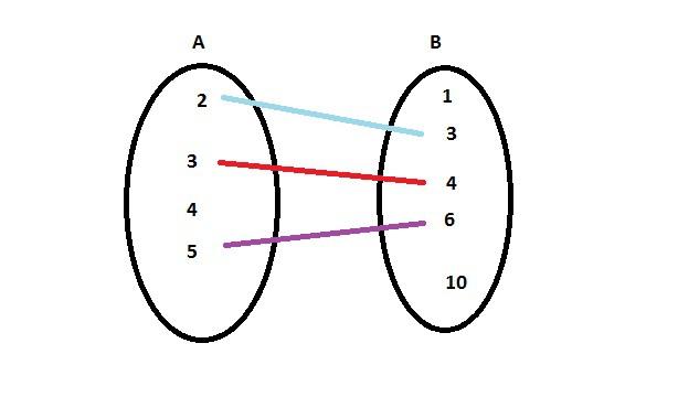 Diagram panah yang menunjukkan relasi faktor kurang dari a234 unduh jpg ccuart Images