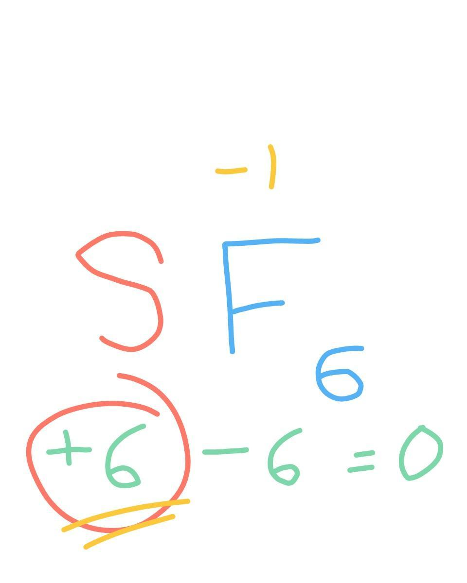 Tentukan Bilangan Oksidasi Dari1 S Dari Senyawa Sf6 Brainly Co Id