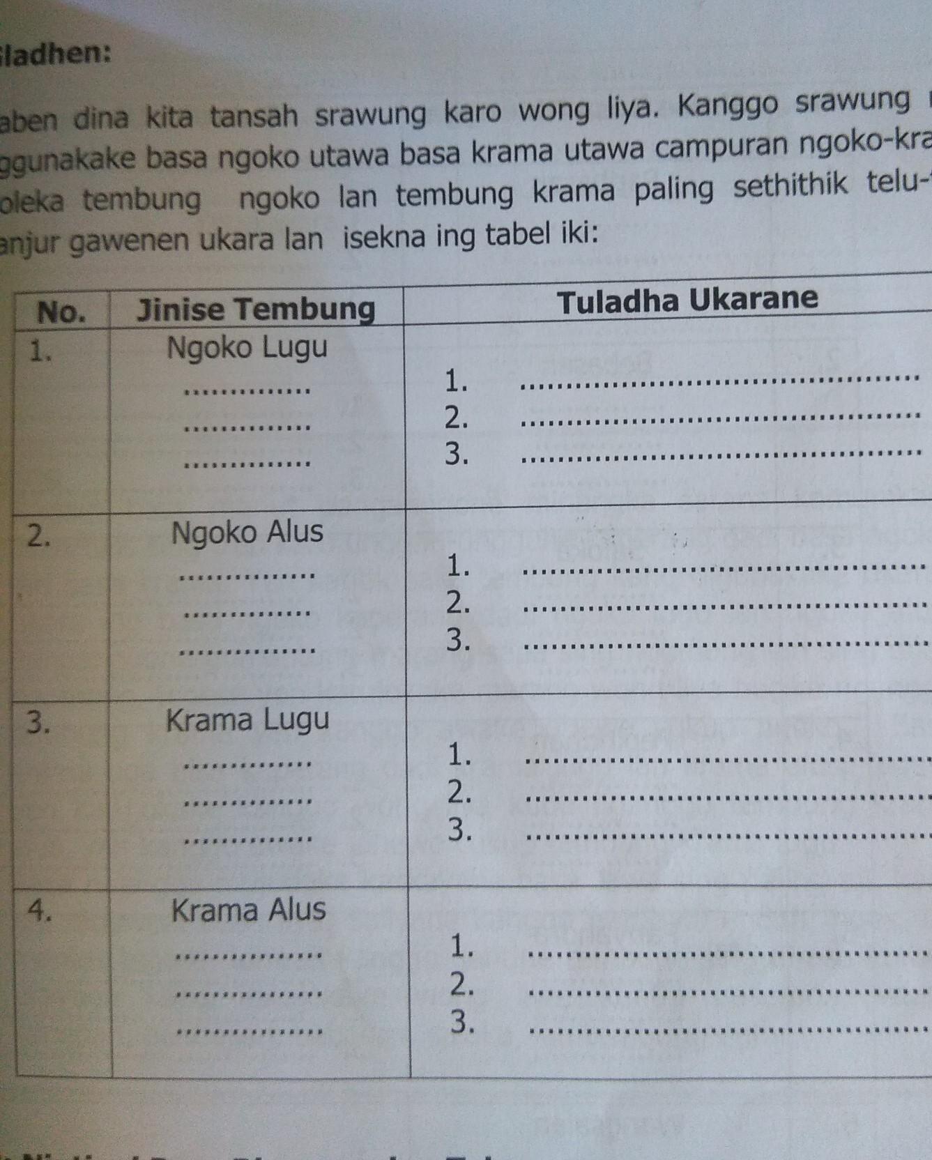 Jawaban Buku Paket Bahasa Jawa Halaman 37 Tolong Di Jawab Butuh Banget Brainly Co Id