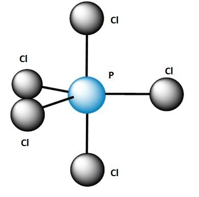 Ramalkan Bentuk Molekul Pcl5 Nomor Atom P 15 Cl 17 Brainly Co Id