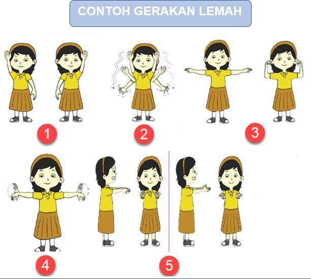 contoh gerakan tangan lemah - Brainly.co.id