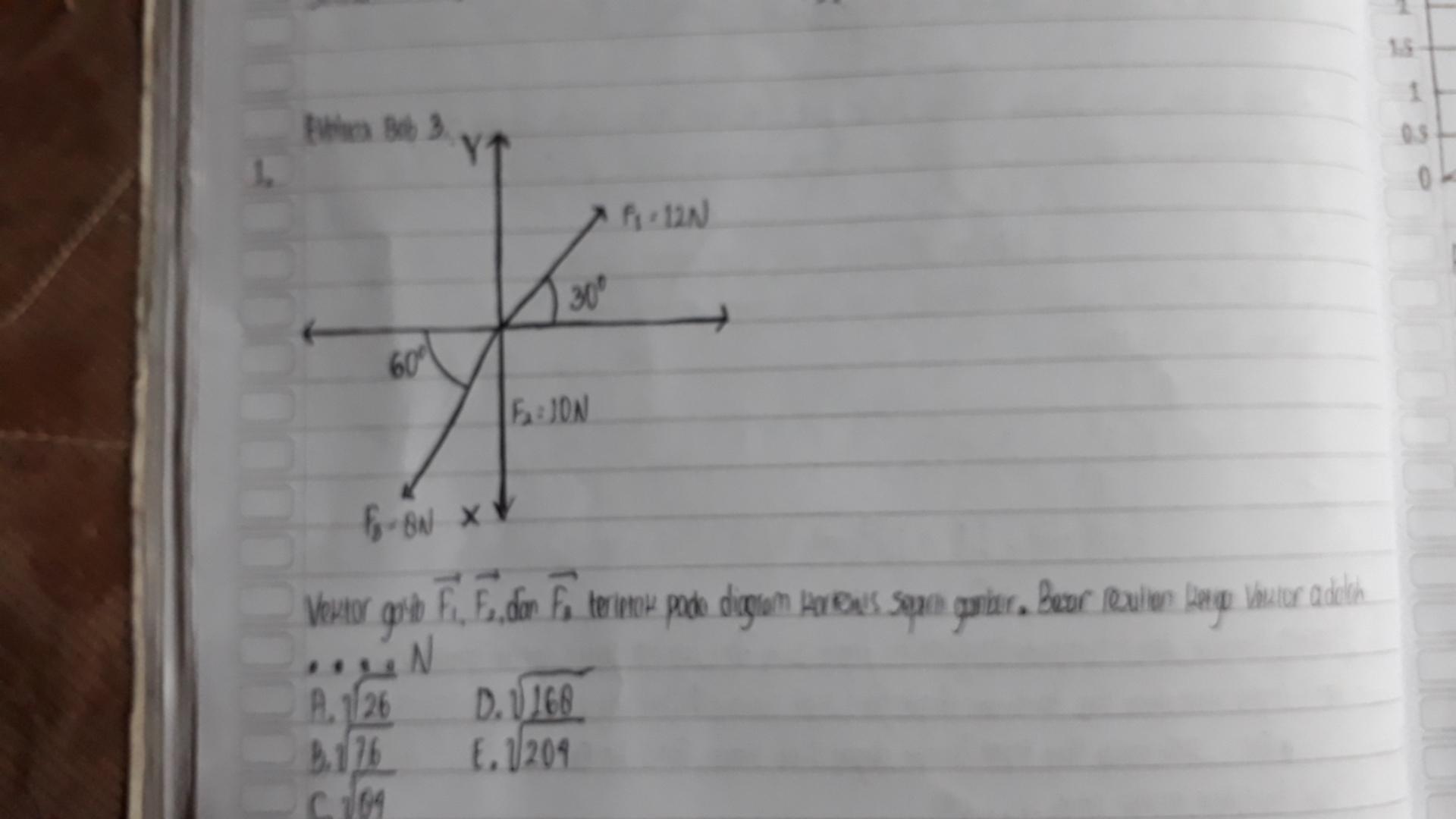 Vektor gaya f1 f2 dan f3 terletak pada diagram kartesius seperti unduh jpg ccuart Images