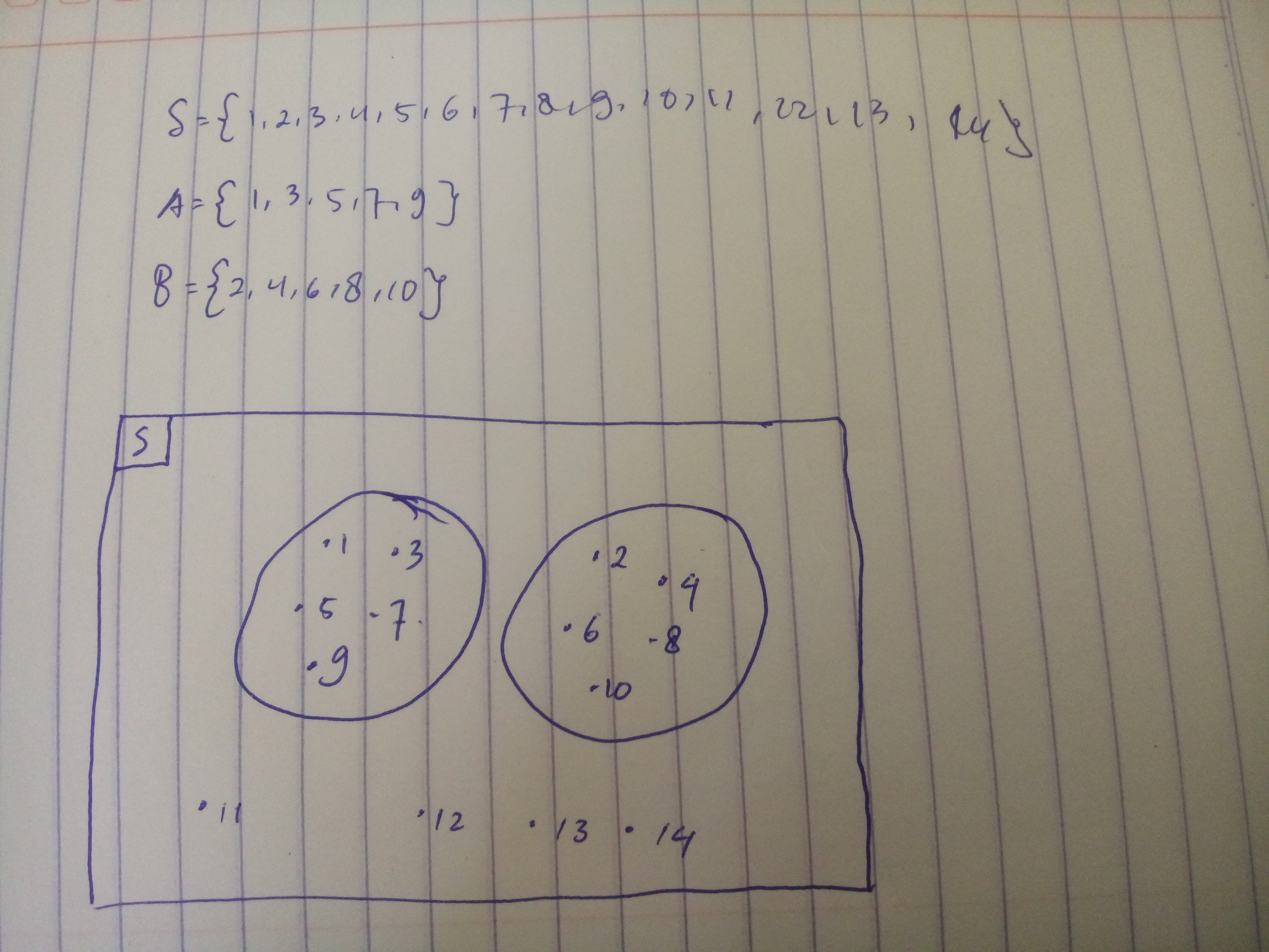 Diagram venn untuk 3 himpunan smartdraw diagrams gambarlah diagram venn untuk himpunan berikut a s 1 ccuart Gallery