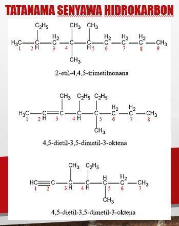 Tuliskan Struktur Senyawa Dari A 2 Etil 4 4 5 Trimetil Nonana B 4 5 Dietil 3 5 Dimetil 3 Brainly Co Id