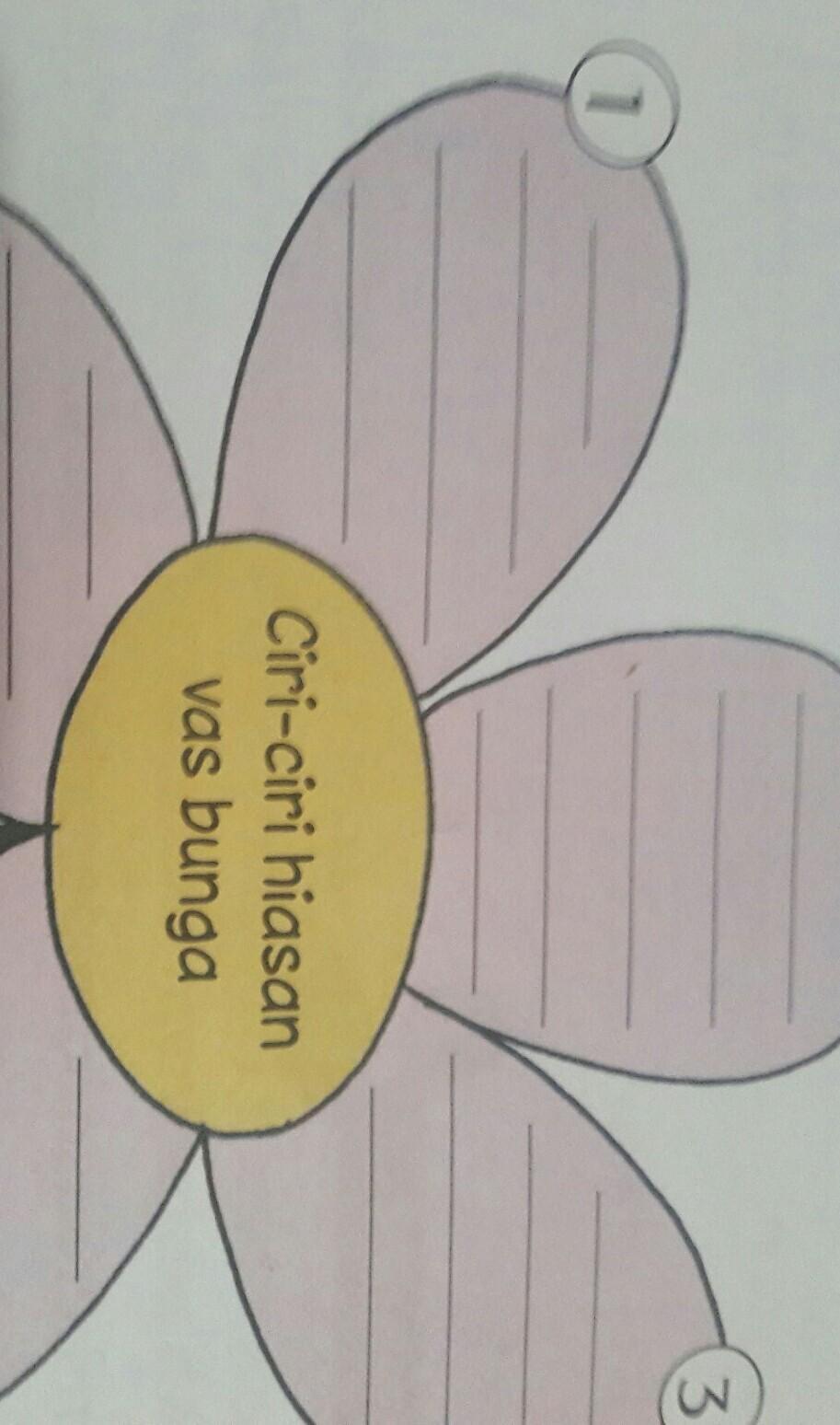 Apa Kah Ciri Ciri Hiasan Vas Bunga Brainly Co Id