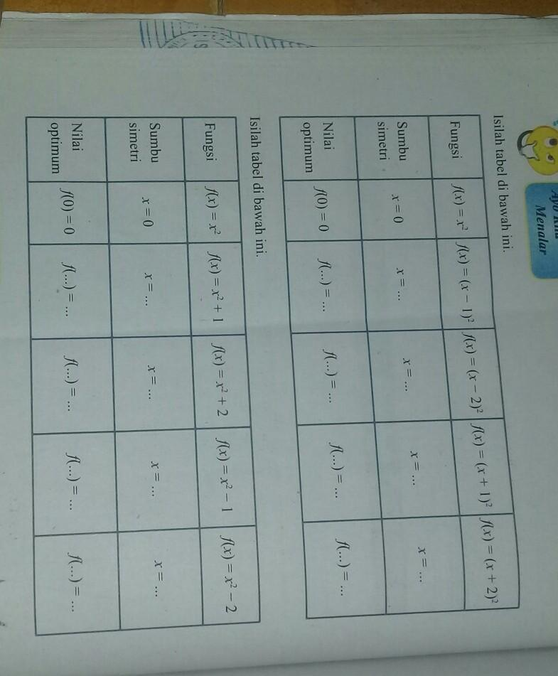 Ayo Kita Menalar Dan Ayo Kita Simpulkan Matematika Hal 96 Kelas 9 Semester 1 Kurikulum Brainly Co Id
