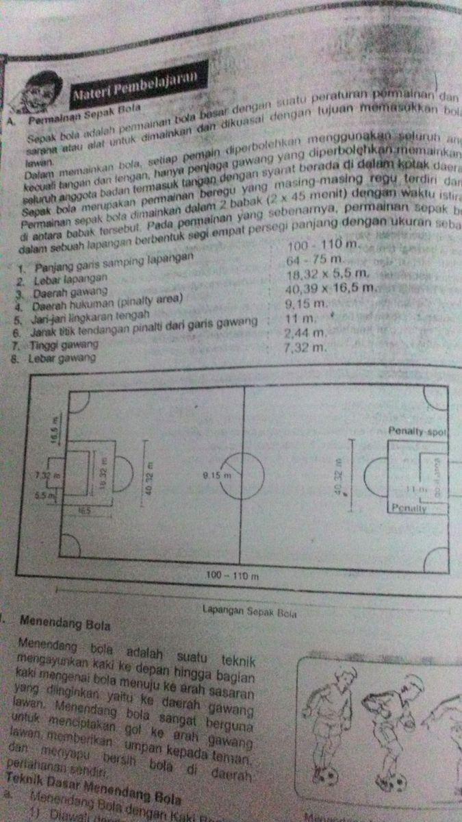 Gambar Lapangan Sepak Bola Dan Ukurannya Brainly Co Id