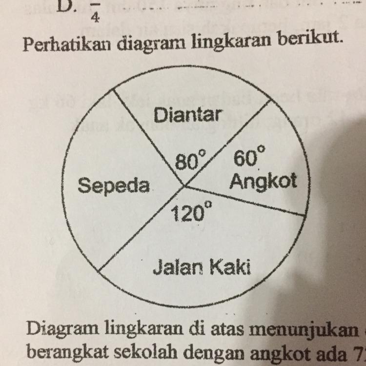 Diagram lingkaran di atas menunjukan data anak anak pada saat diagram lingkaran di atas menunjukan data anak anak pada saat berangkat sekolah jika yang berangkat sekolah dengan angkot ada 72 anak maka yang berangkat ccuart Gallery