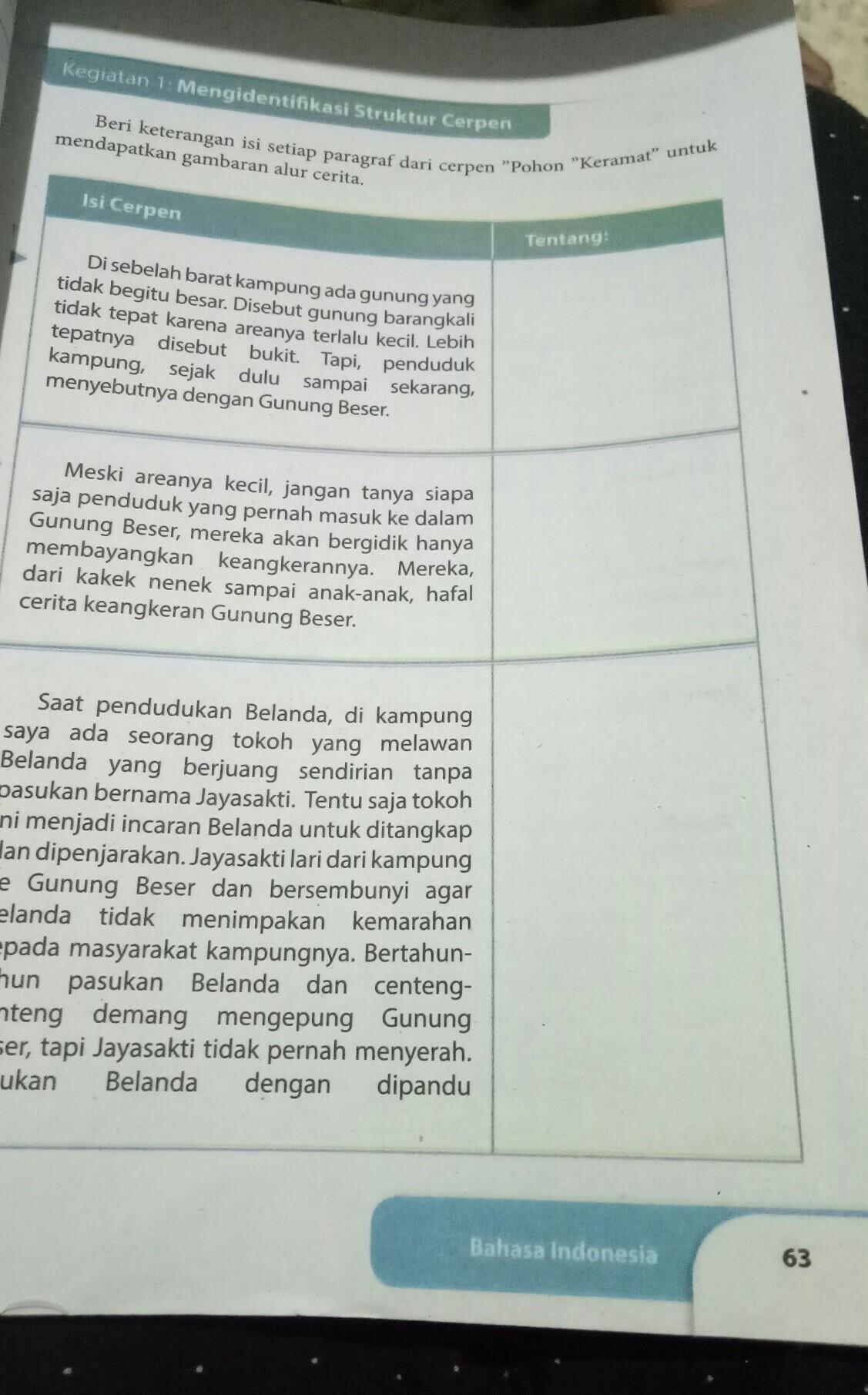 Jawaban Bahasa Indonesia Kelas 9 Hal 63 Sampai Halaman 75 Tolong Dijwb Ya Kak Besok Dikumpulkan Brainly Co Id