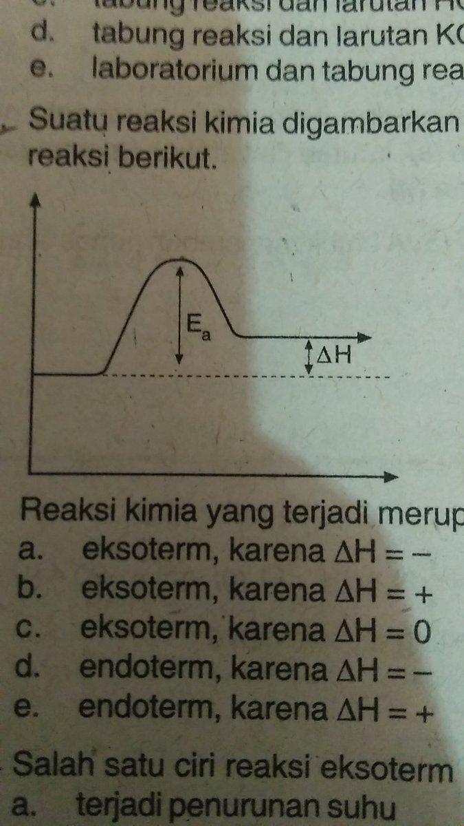 Suatu reaksi kimia digambarkan dengan diagram reaksi berikut reaksi unduh jpg ccuart Images