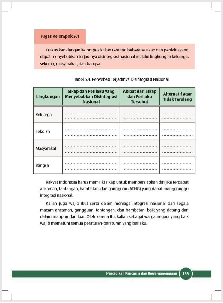 Kunci Tabel 5 4 Penyebab Terjadinya Disintegrasi Nasional Brainly
