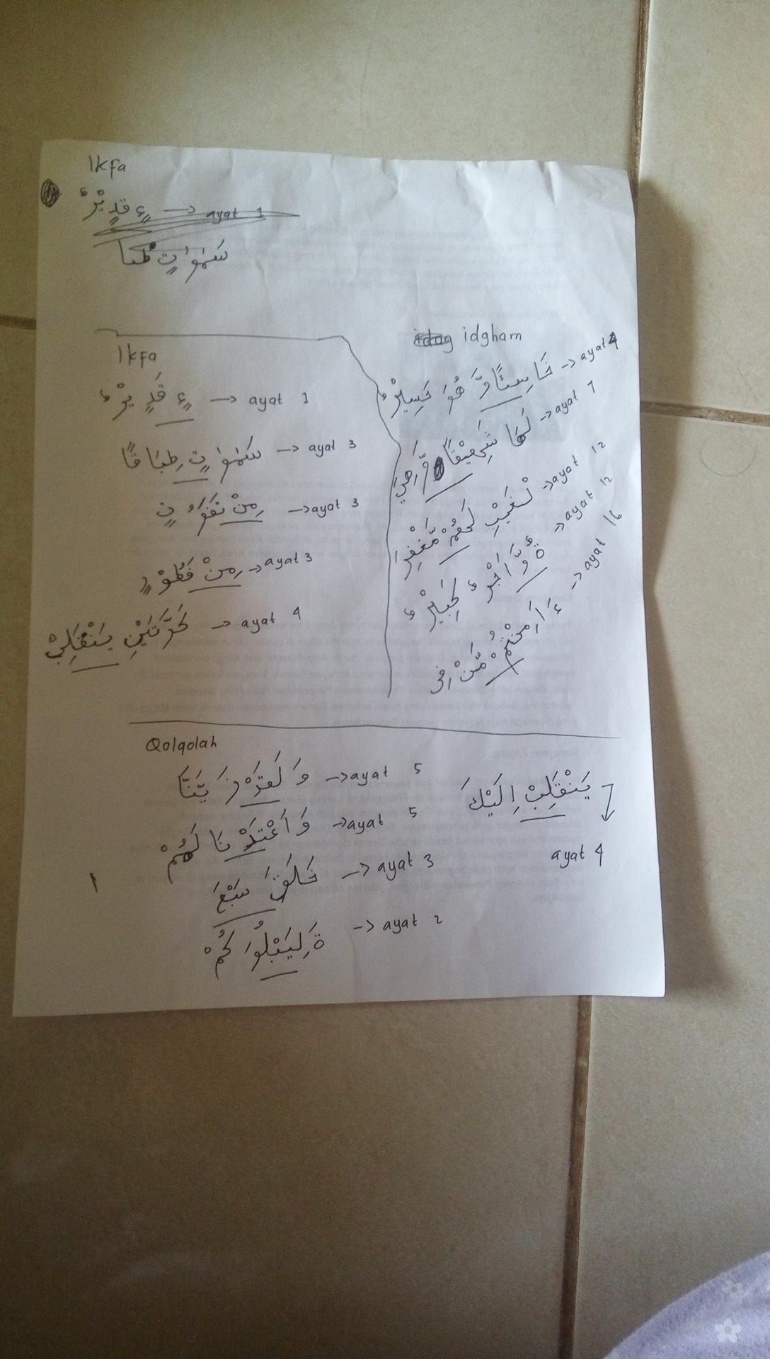 5 Ikhfa 5 Idgham 5 Qolqolah Dalam Surah Al Mulk Brainlycoid