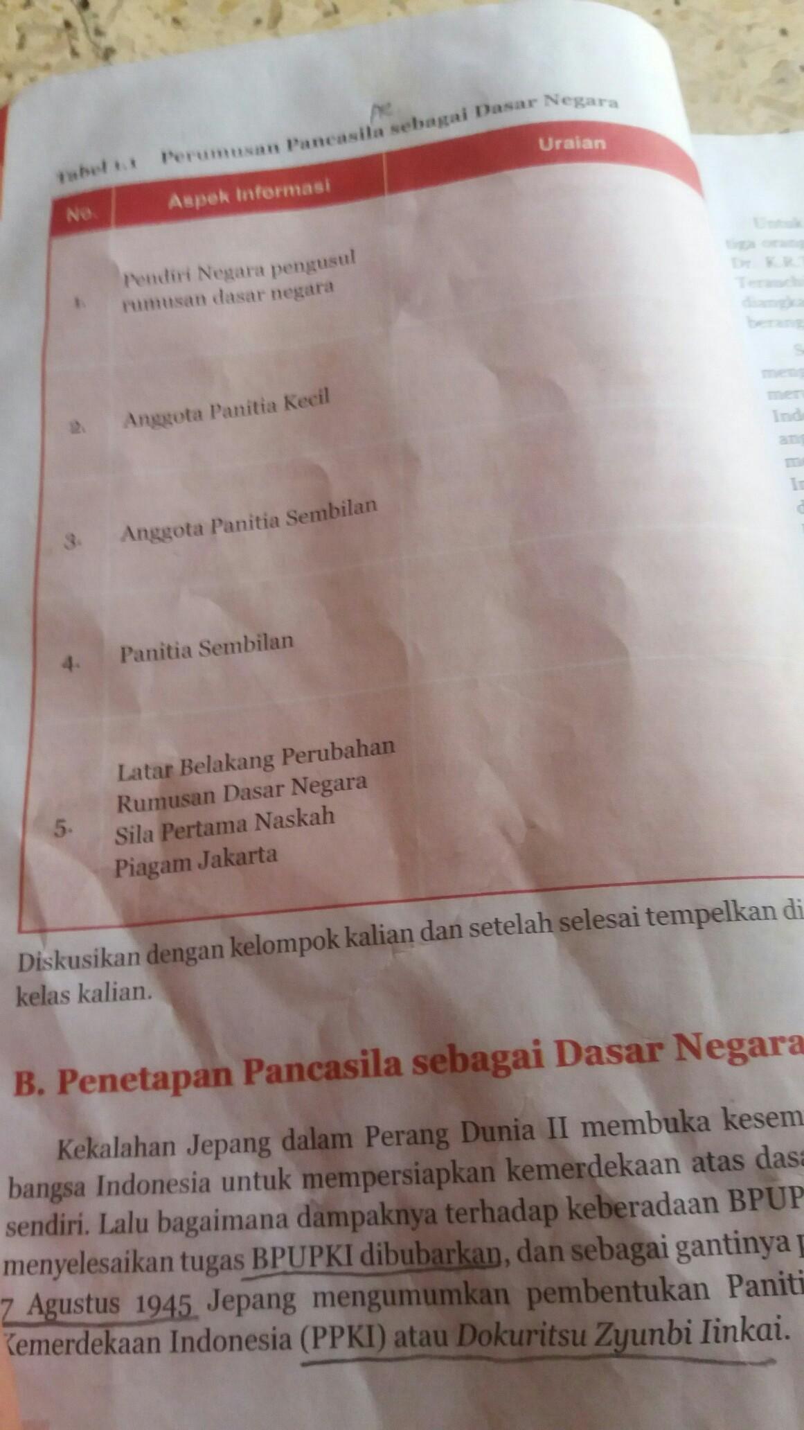 Rumusan Dasar Negara Dalam Naskah Piagam Jakarta ...