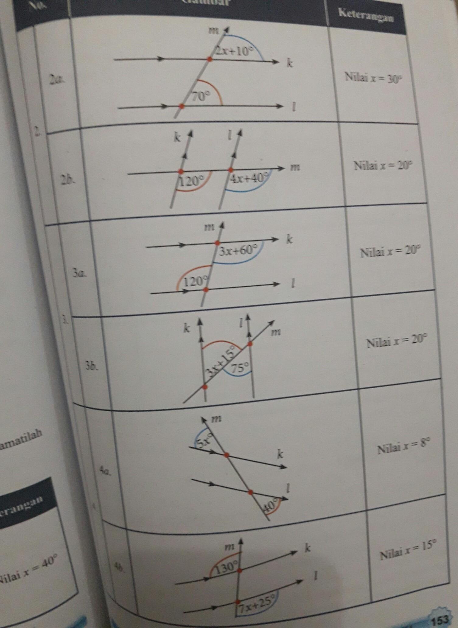 Tabel 7.5 hubungan sudut sudut pada dua garis sejajar ...