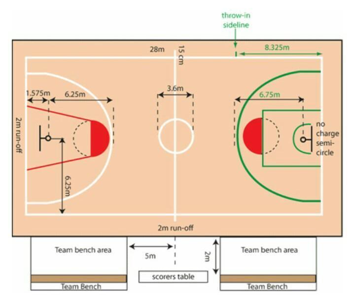 Gambar Ukuran Lapangan Bola Basket Brainly Co Id