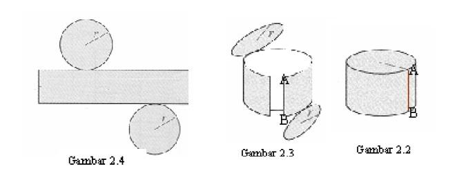 cara membuat tabung dan kerucut dari kertas karton - Brainly.co.id 031a19828a
