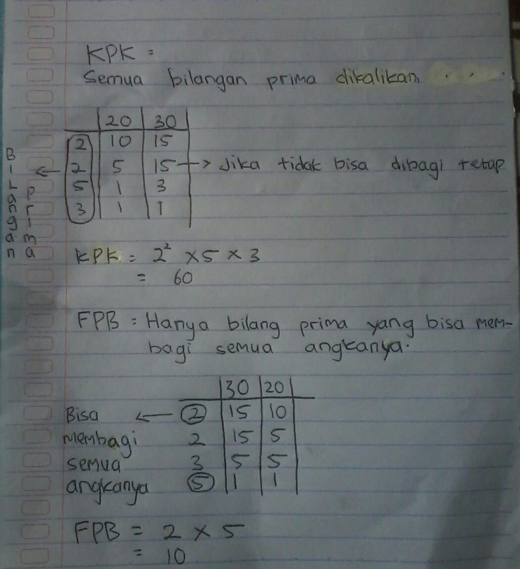 Rumus Matematika Fpb Kpk Bilangan Bulat Pengukuran Brainly Co Id