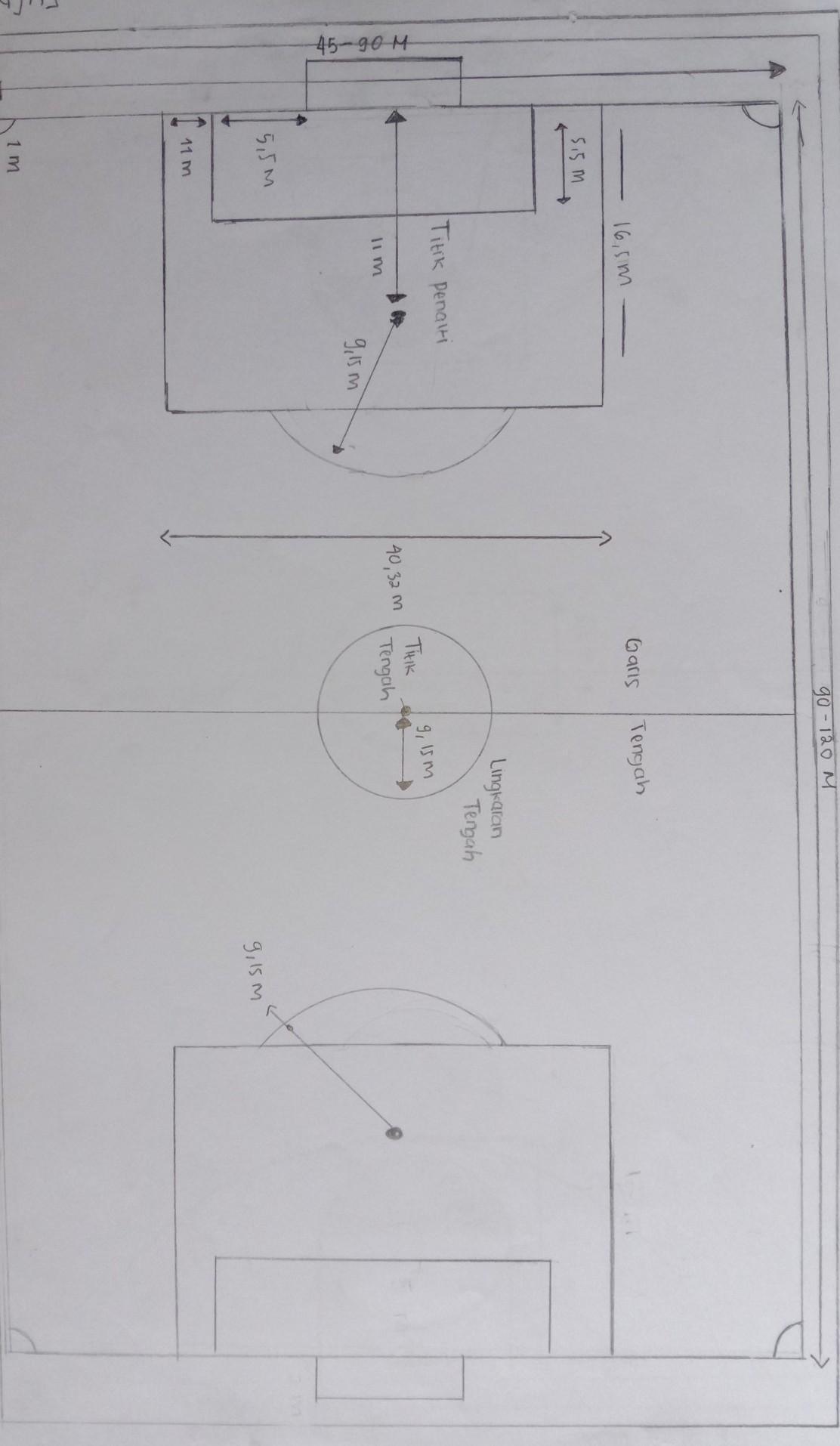 Tuliskan Dan Gambarkan Ukuran Lapangan Bola Voli Dan Sepak Bolaplis Tolong Dijawab Ya Besok Brainly Co Id