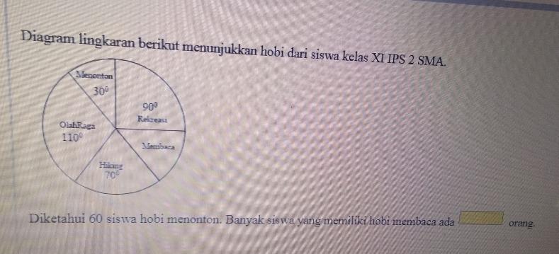 Diagram lingkaran berikut menunjukan hobi dari siswa kelas xi ips unduh png ccuart Image collections