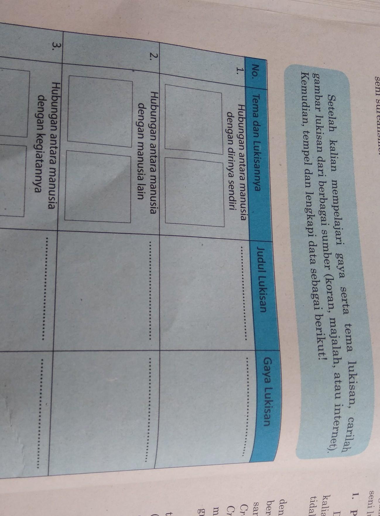Tabel Seni Budaya Kelas 9 Halaman 12 Brainly Co Id