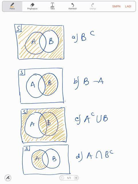 Hubungan Himpunan A Dan B Digambarkan Dengan Diagram Venn Di Samping Arsirlah Daerah Yang Brainly Co Id