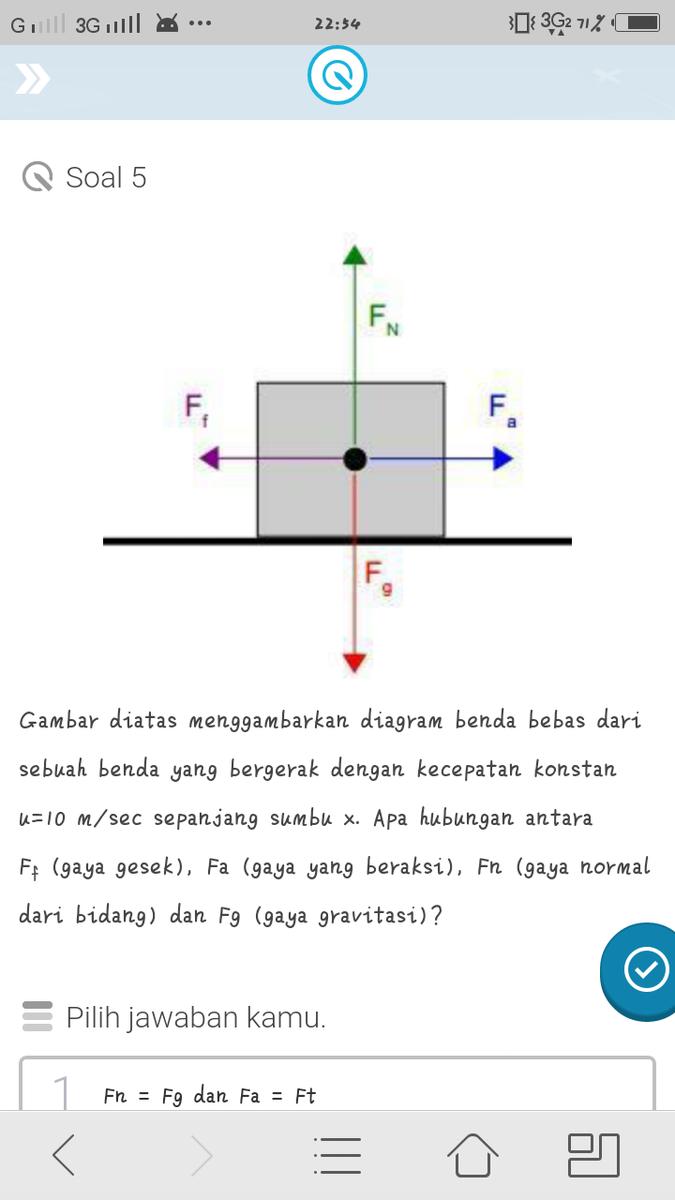Gambar diatas menggambarkan diagram benda bebas dari sebuah benda gambar diatas menggambarkan diagram benda bebas dari sebuah benda yang bergerak dengan kecepatan konstan u10 msec sepanjang sumbu x ccuart Gallery