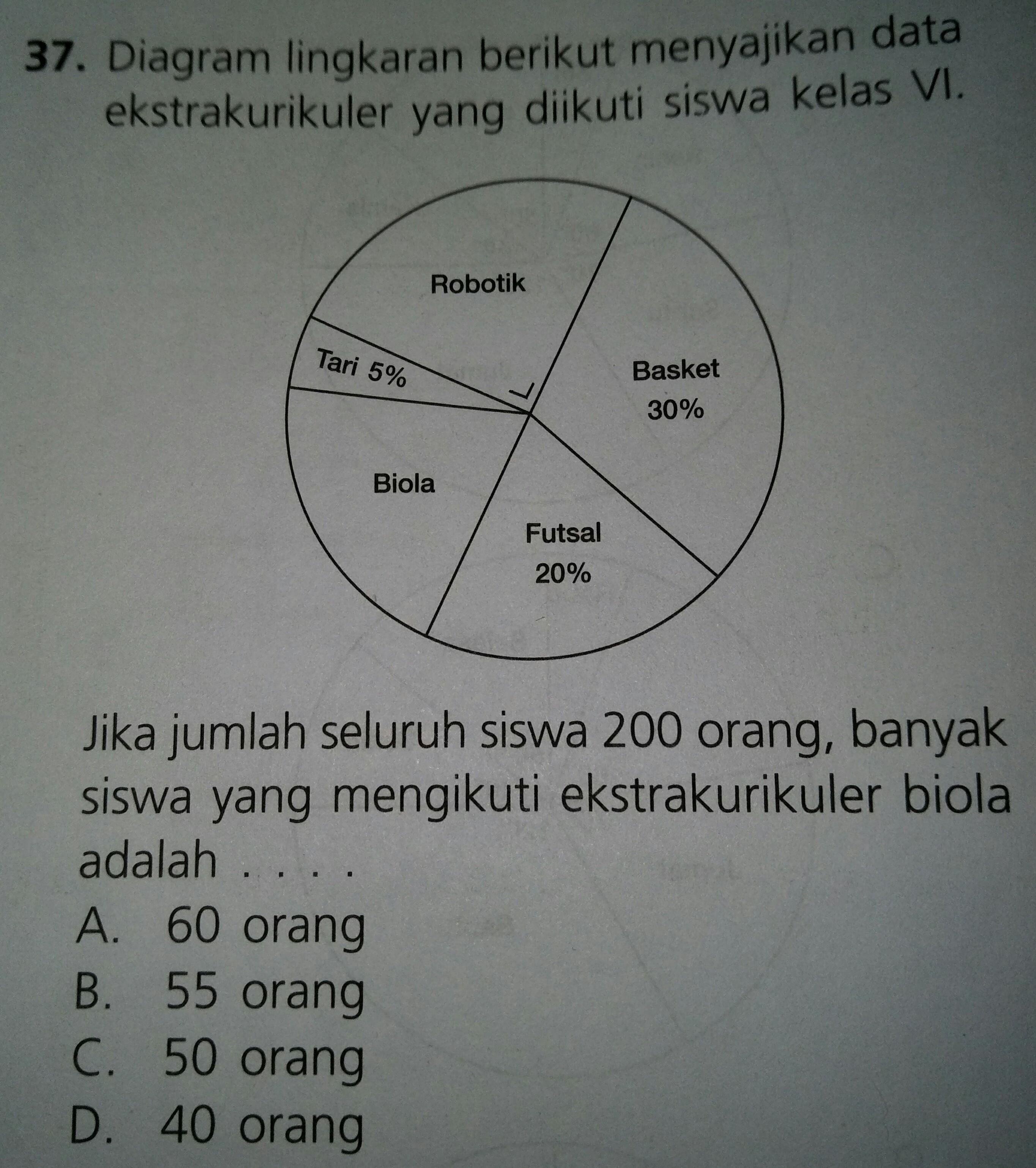 Diagram lingkaran berikut menyajikan data ekstrakurikuler yang diagram lingkaran berikut menyajikan data ekstrakurikuler yang diikuti siswa kelas vi ccuart Images