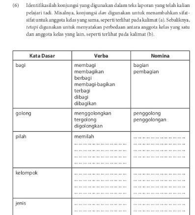 Contoh Verba Dan Nomina Dari Kata Dasar Pilah Kelompok Jenis