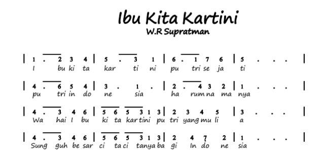 Tolong Lirik Lagu Ibu Kartini Dengan Do Re Mi Brainly Co Id