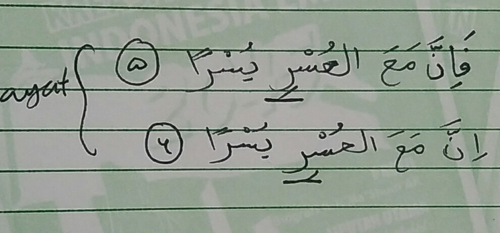 Contoh Ra Tarqiq Pada Surah Al Insyiroh Brainly Co Id