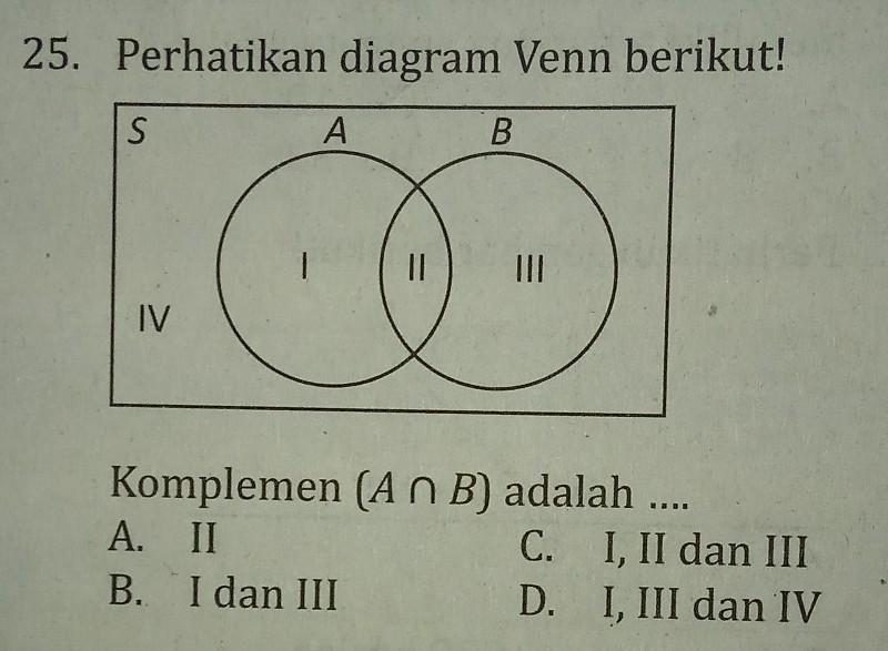 25 Perhatikan Diagram Venn Berikut Komplemen A N B Adalah A Iic I Ii Dan Iiib I Dan Iii D Brainly Co Id